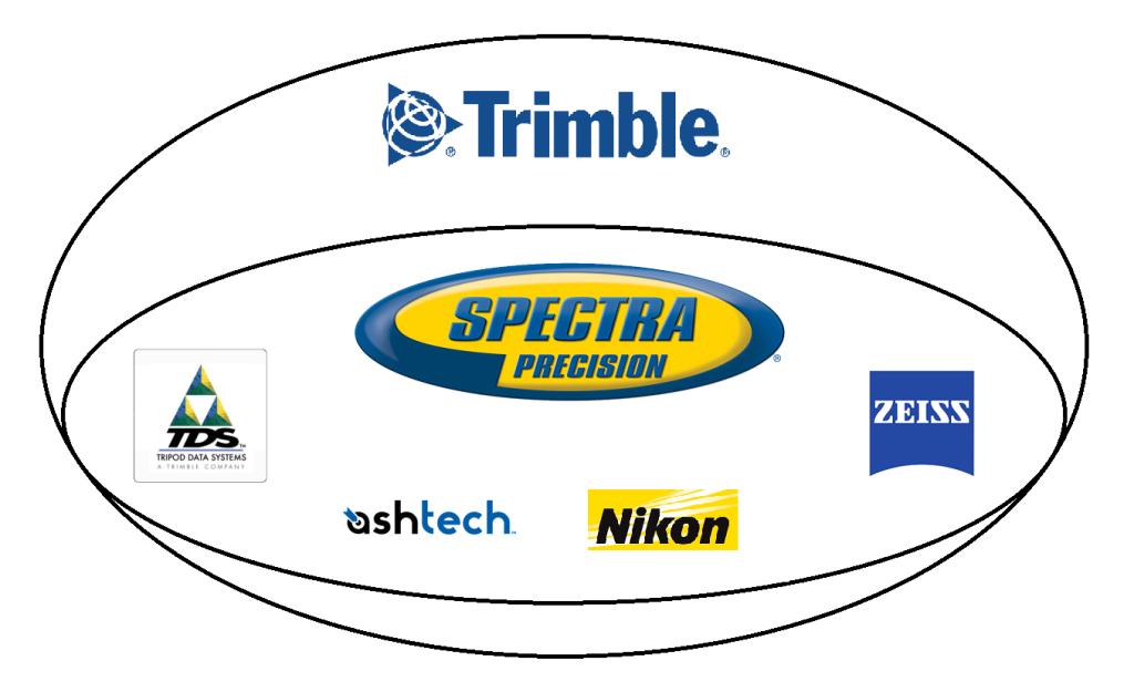 slika_Spectra_Precision_korporacija